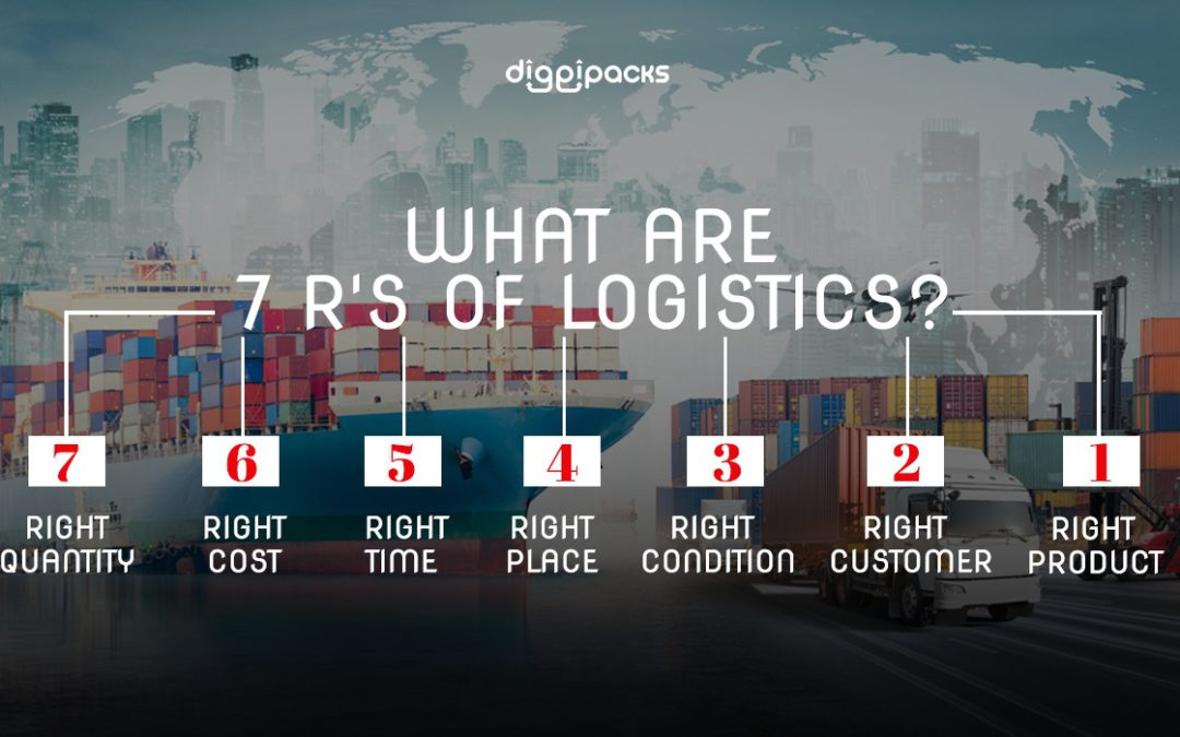 What are the 7 R's of logistics?
